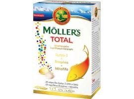 Πολυβιταμίνες Mollers
